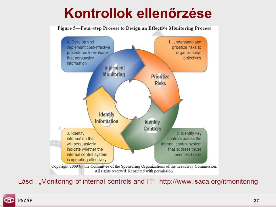 "37 Kontrollok ellenőrzése Lásd : ""Monitoring of internal controls and IT"" http://www.isaca.org/itmonitoring"