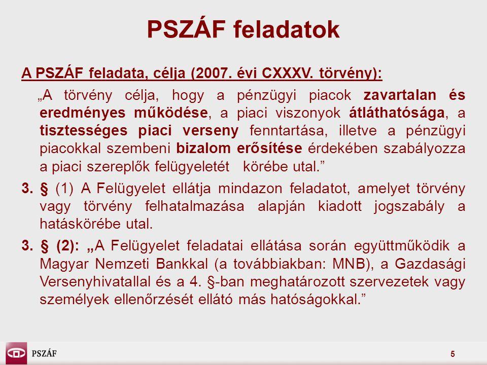 """5 PSZÁF feladatok A PSZÁF feladata, célja (2007. évi CXXXV. törvény): """"A törvény célja, hogy a pénzügyi piacok zavartalan és eredményes működése, a pi"""