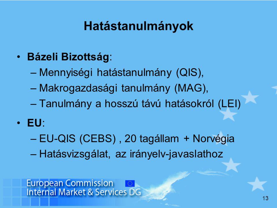 13 Hatástanulmányok Bázeli Bizottság: –Mennyiségi hatástanulmány (QIS), –Makrogazdasági tanulmány (MAG), –Tanulmány a hosszú távú hatásokról (LEI) EU: –EU-QIS (CEBS), 20 tagállam + Norvégia –Hatásvizsgálat, az irányelv-javaslathoz