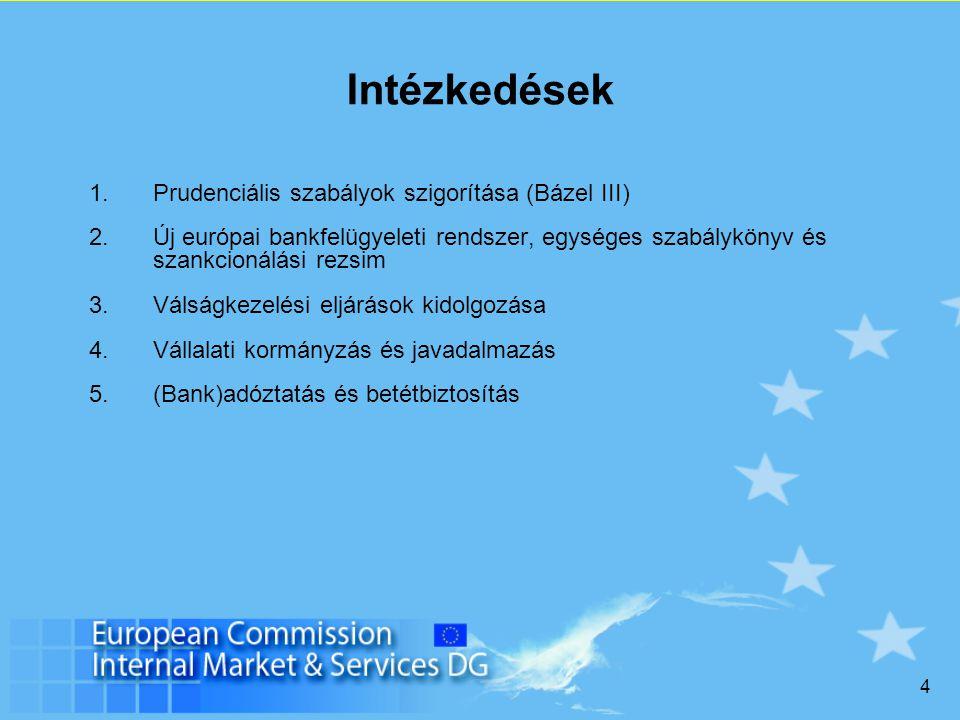 4 Intézkedések 1.Prudenciális szabályok szigorítása (Bázel III) 2.Új európai bankfelügyeleti rendszer, egységes szabálykönyv és szankcionálási rezsim 3.Válságkezelési eljárások kidolgozása 4.Vállalati kormányzás és javadalmazás 5.(Bank)adóztatás és betétbiztosítás