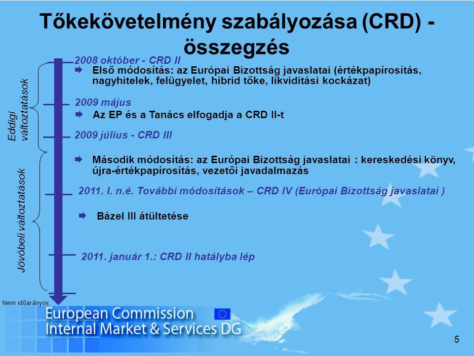 5 Nem időarányos Tőkekövetelmény szabályozása (CRD) - összegzés 2009 május  Az EP és a Tanács elfogadja a CRD II-t 2009 július - CRD III  Második módosítás: az Európai Bizottság javaslatai : kereskedési könyv, újra-értékpapírosítás, vezetői javadalmazás 2008 október - CRD II  Első módosítás: az Európai Bizottság javaslatai (értékpapírosítás, nagyhitelek, felügyelet, hibrid tőke, likviditási kockázat) Eddigiváltoztatások Jövőbeli változtatások 2011.