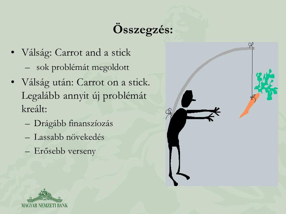 Összegzés: Válság: Carrot and a stick – sok problémát megoldott Válság után: Carrot on a stick.
