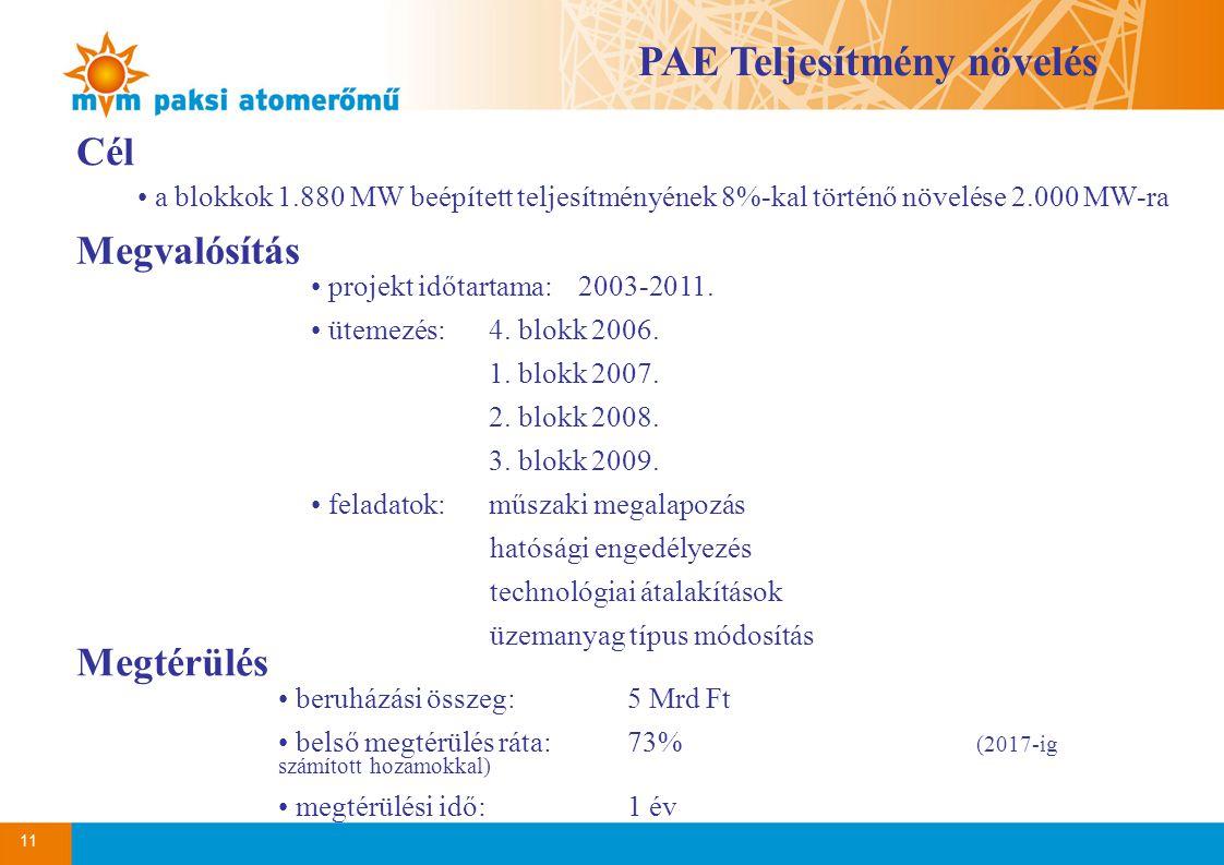 11 PAE Teljesítmény növelés Cél a blokkok 1.880 MW beépített teljesítményének 8%-kal történő növelése 2.000 MW-ra Megvalósítás projekt időtartama: 2003-2011.
