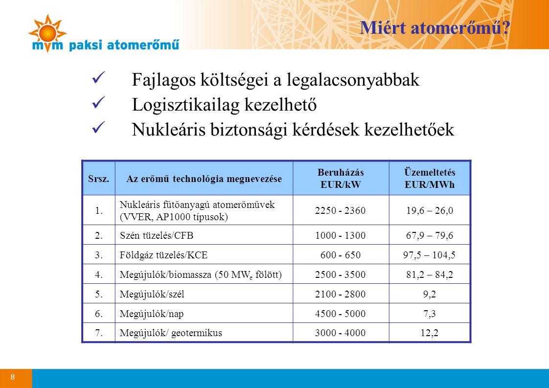 8 Miért atomerőmű. Srsz.Az erőmű technológia megnevezése Beruházás EUR/kW Üzemeltetés EUR/MWh 1.