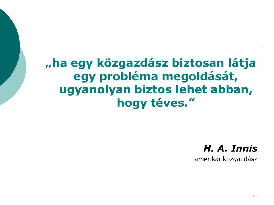 """""""ha egy közgazdász biztosan látja egy probléma megoldását, ugyanolyan biztos lehet abban, hogy téves."""" H. A. Innis amerikai közgazdász 23"""