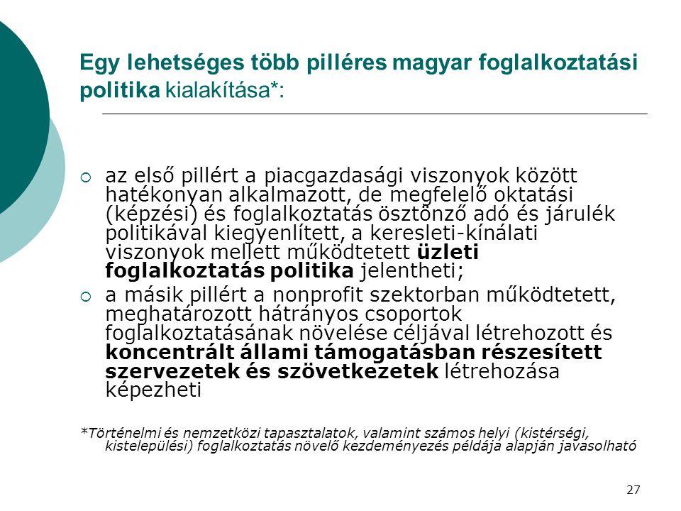 Egy lehetséges több pilléres magyar foglalkoztatási politika kialakítása*:  az első pillért a piacgazdasági viszonyok között hatékonyan alkalmazott, de megfelelő oktatási (képzési) és foglalkoztatás ösztönző adó és járulék politikával kiegyenlített, a keresleti-kínálati viszonyok mellett működtetett üzleti foglalkoztatás politika jelentheti;  a másik pillért a nonprofit szektorban működtetett, meghatározott hátrányos csoportok foglalkoztatásának növelése céljával létrehozott és koncentrált állami támogatásban részesített szervezetek és szövetkezetek létrehozása képezheti *Történelmi és nemzetközi tapasztalatok, valamint számos helyi (kistérségi, kistelepülési) foglalkoztatás növelő kezdeményezés példája alapján javasolható 27