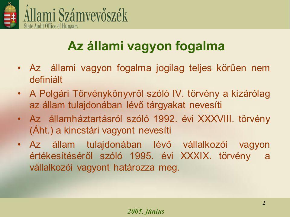 2005.június 13 Az ÁPV Rt.