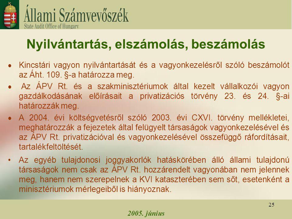 2005. június 25 Nyilvántartás, elszámolás, beszámolás  Kincstári vagyon nyilvántartását és a vagyonkezelésről szóló beszámolót az Áht. 109. §-a határ