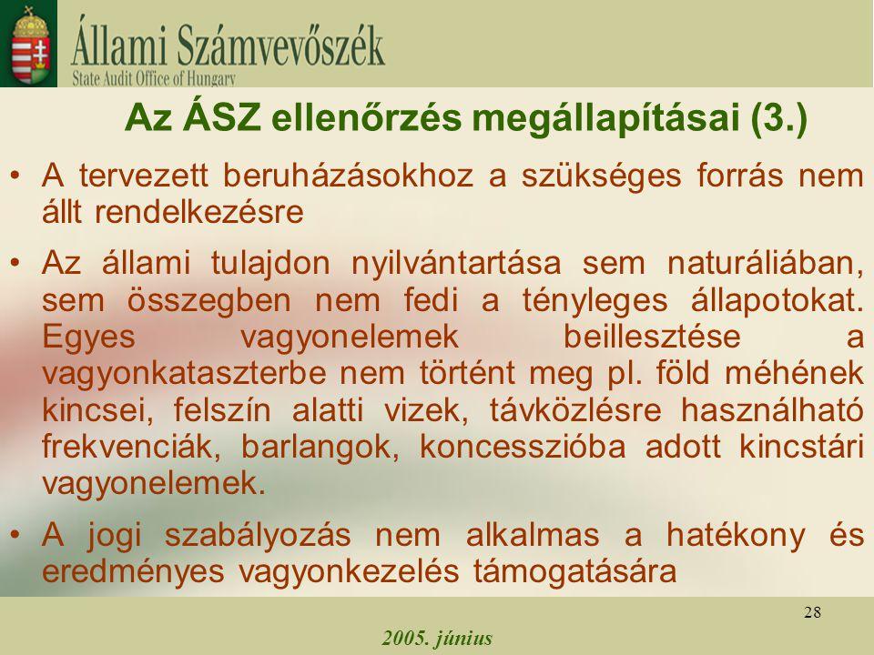 2005. június 28 Az ÁSZ ellenőrzés megállapításai (3.) A tervezett beruházásokhoz a szükséges forrás nem állt rendelkezésre Az állami tulajdon nyilvánt