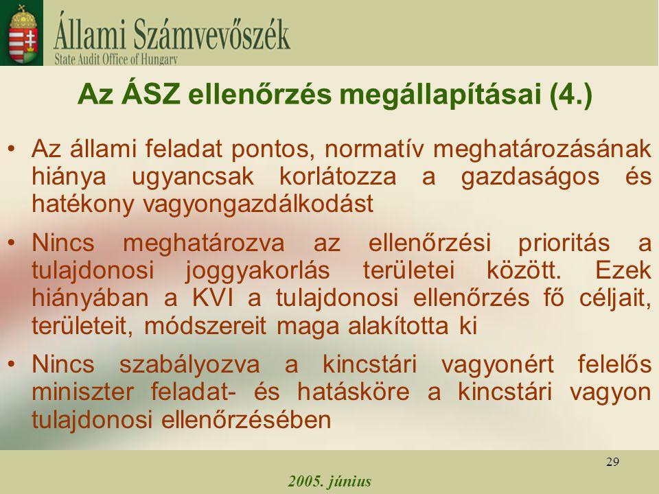 2005. június 29 Az ÁSZ ellenőrzés megállapításai (4.) Az állami feladat pontos, normatív meghatározásának hiánya ugyancsak korlátozza a gazdaságos és