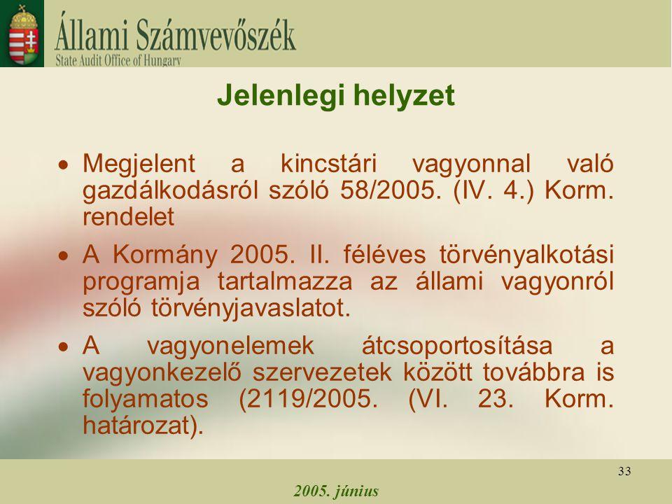 2005. június 33 Jelenlegi helyzet  Megjelent a kincstári vagyonnal való gazdálkodásról szóló 58/2005. (IV. 4.) Korm. rendelet  A Kormány 2005. II. f