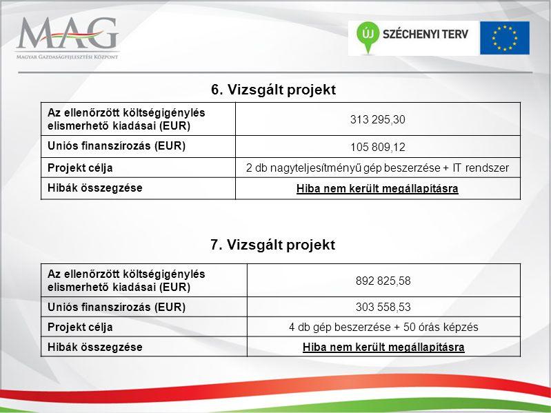 6. Vizsgált projekt Az ellenőrzött költségigénylés elismerhető kiadásai (EUR) 313 295,30 Uniós finanszírozás (EUR) 105 809,12 Projekt célja 2 db nagyt