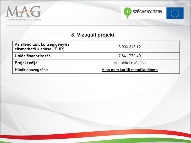 8. Vizsgált projekt Az ellenőrzött költségigénylés elismerhető kiadásai (EUR) 8 990 318,12 Uniós finanszírozás 7 641 770,40 Projekt célja Mikrohitel n