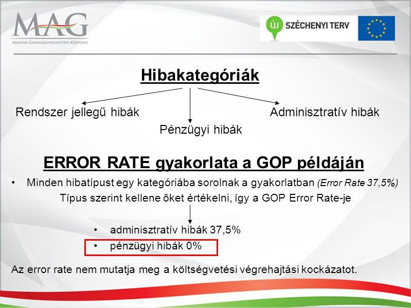Hibakategóriák Rendszer jellegű hibák Adminisztratív hibák Pénzügyi hibák ERROR RATE gyakorlata a GOP példáján Minden hibatípust egy kategóriába sorol