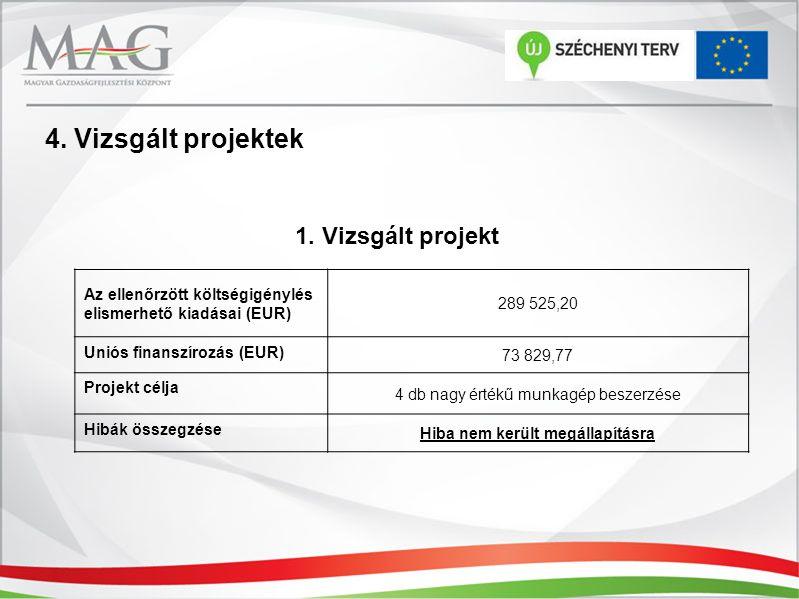1. Vizsgált projekt Az ellenőrzött költségigénylés elismerhető kiadásai (EUR) 289 525,20 Uniós finanszírozás (EUR) 73 829,77 Projekt célja 4 db nagy é