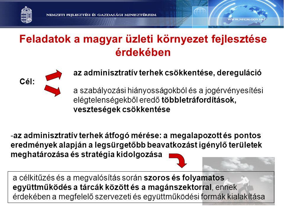 Feladatok a magyar üzleti környezet fejlesztése érdekében -az adminisztratív terhek átfogó mérése: a megalapozott és pontos eredmények alapján a legsürgetőbb beavatkozást igénylő területek meghatározása és stratégia kidolgozása Cél: az adminisztratív terhek csökkentése, dereguláció a szabályozási hiányosságokból és a jogérvényesítési elégtelenségekből eredő többletráfordítások, veszteségek csökkentése a célkitűzés és a megvalósítás során szoros és folyamatos együttműködés a tárcák között és a magánszektorral, ennek érdekében a megfelelő szervezeti és együttműködési formák kialakítása