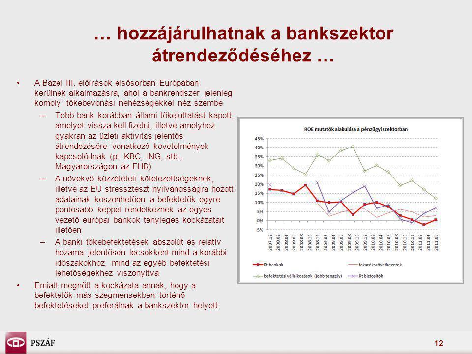 12 A Bázel III. előírások elsősorban Európában kerülnek alkalmazásra, ahol a bankrendszer jelenleg komoly tőkebevonási nehézségekkel néz szembe –Több