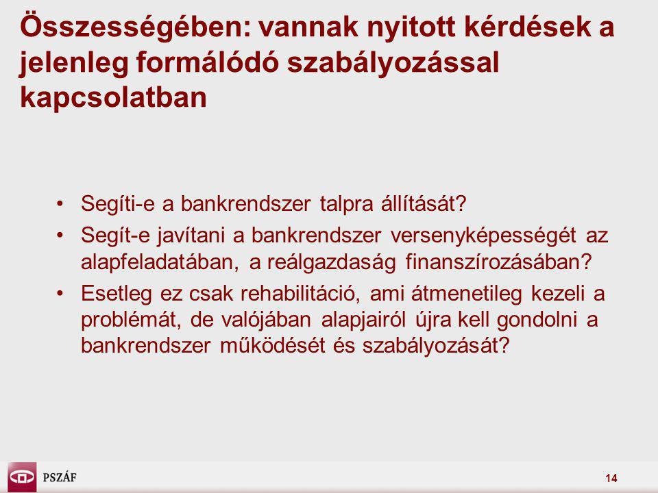 14 Összességében: vannak nyitott kérdések a jelenleg formálódó szabályozással kapcsolatban Segíti-e a bankrendszer talpra állítását? Segít-e javítani