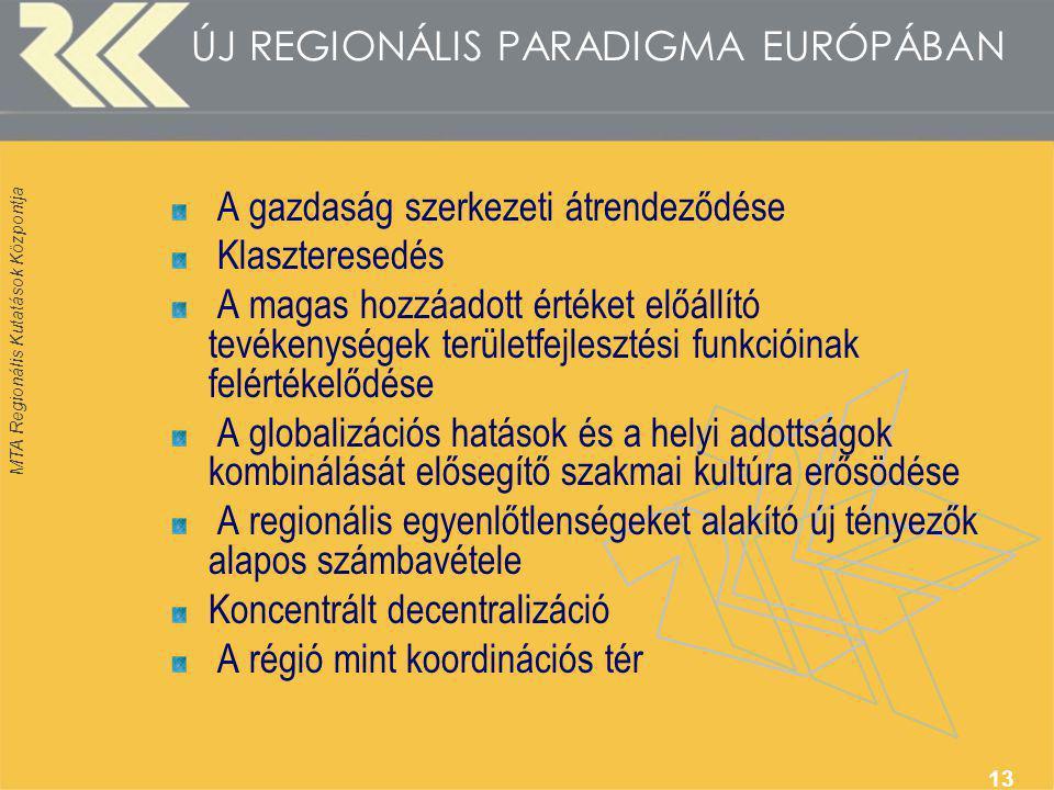 MTA Regionális Kutatások Központja 13 ÚJ REGIONÁLIS PARADIGMA EURÓPÁBAN A gazdaság szerkezeti átrendeződése Klaszteresedés A magas hozzáadott értéket