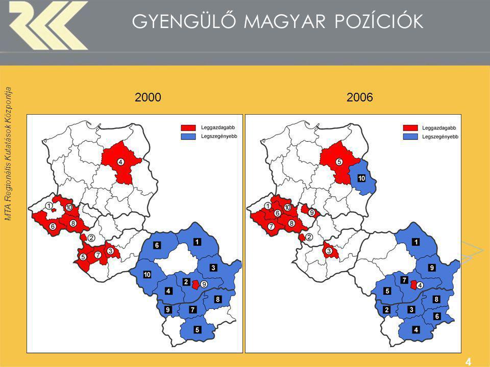 MTA Regionális Kutatások Központja 4 GYENGÜLŐ MAGYAR POZÍCIÓK 20002006