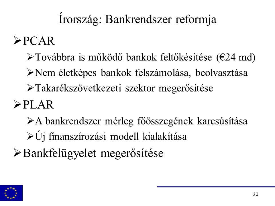 33 Fiskális konszolidáció, fenntarthatóság visszaállítása  Fiskális konszolidáció 2011-es költségvetés 2011-15 kiigazítási pálya, 2015: 3%-os hiány Költségvetési programok széleskörű felülvizsgálata  Fenntarthatóság visszaállítása Fiscal Responsibility Bill Kötelező érvényű, főbb kiadási kategóriákat lefedő középtávú terv a költségvetési kiadásokra Fiskális Tanács
