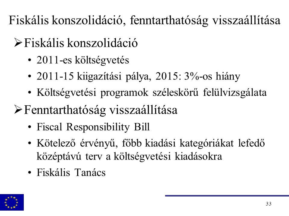 34 Növekedést és alkalmazkodást ösztönző reformok  Versenyképesség megerősítése  Fő irány: a verseny erősítése a non-tradable szektorban  Munkaerő piaci reformok Intézményrendszer átszervezése és megerősítése A munkaerő piacra és a munkába való visszatérés segítése Szektor szintű bér megállapodások reformja  Szociális ellátó rendszer reformja  Árupiaci reformok Védett szakmák Kiskereskedelem szabályozása Állami vállalatok átszervezése, privatizálása