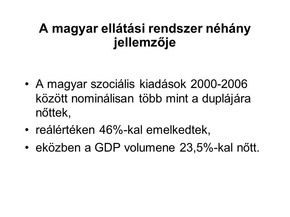 A magyar ellátási rendszer néhány jellemzője A magyar szociális kiadások 2000-2006 között nominálisan több mint a duplájára nőttek, reálértéken 46%-ka