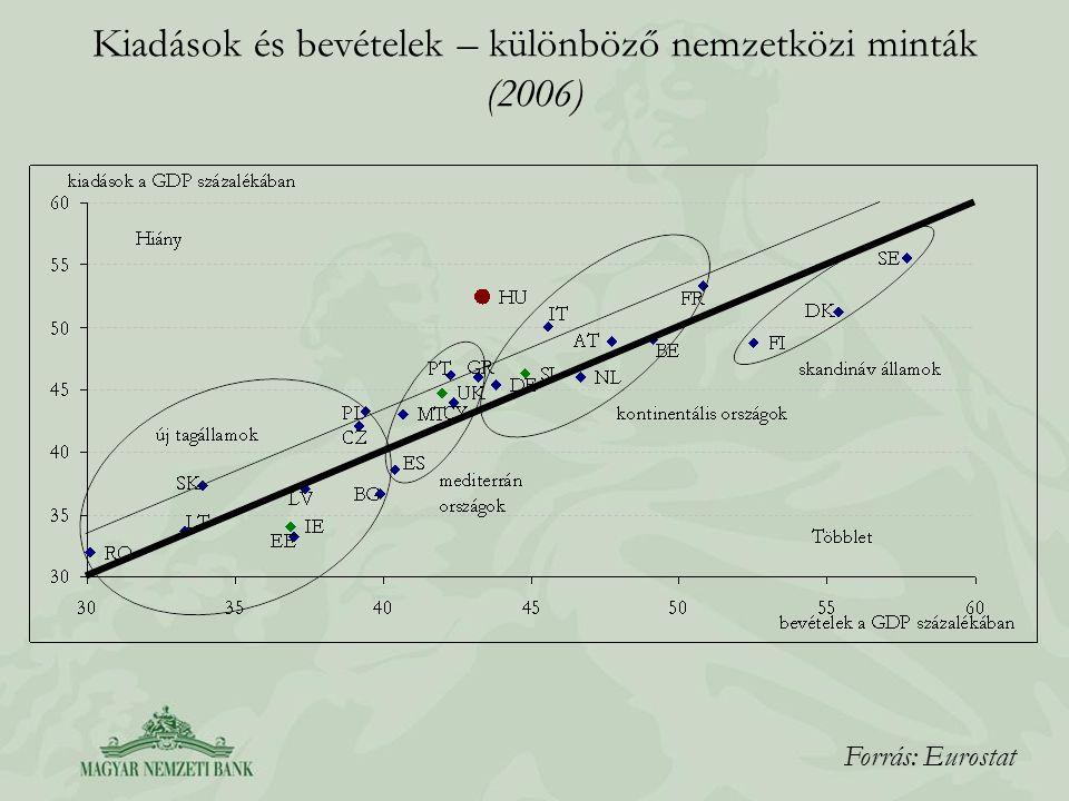 Magyarország és Szlovákia: milyen úton jutottunk el idáig.