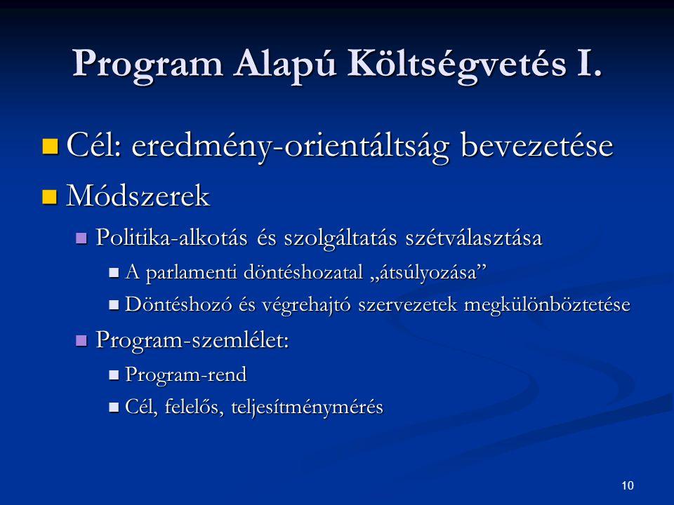 10 Program Alapú Költségvetés I. Cél: eredmény-orientáltság bevezetése Cél: eredmény-orientáltság bevezetése Módszerek Módszerek Politika-alkotás és s