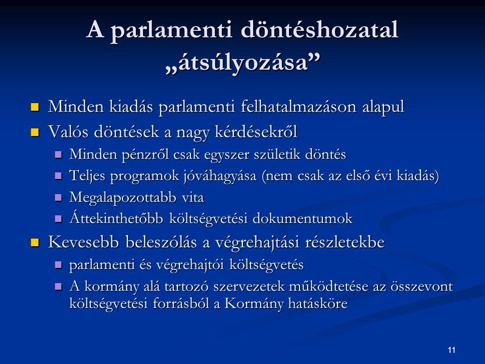 """11 A parlamenti döntéshozatal """"átsúlyozása"""" Minden kiadás parlamenti felhatalmazáson alapul Minden kiadás parlamenti felhatalmazáson alapul Valós dönt"""