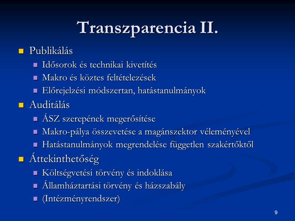 9 Transzparencia II. Publikálás Publikálás Idősorok és technikai kivetítés Idősorok és technikai kivetítés Makro és köztes feltételezések Makro és köz