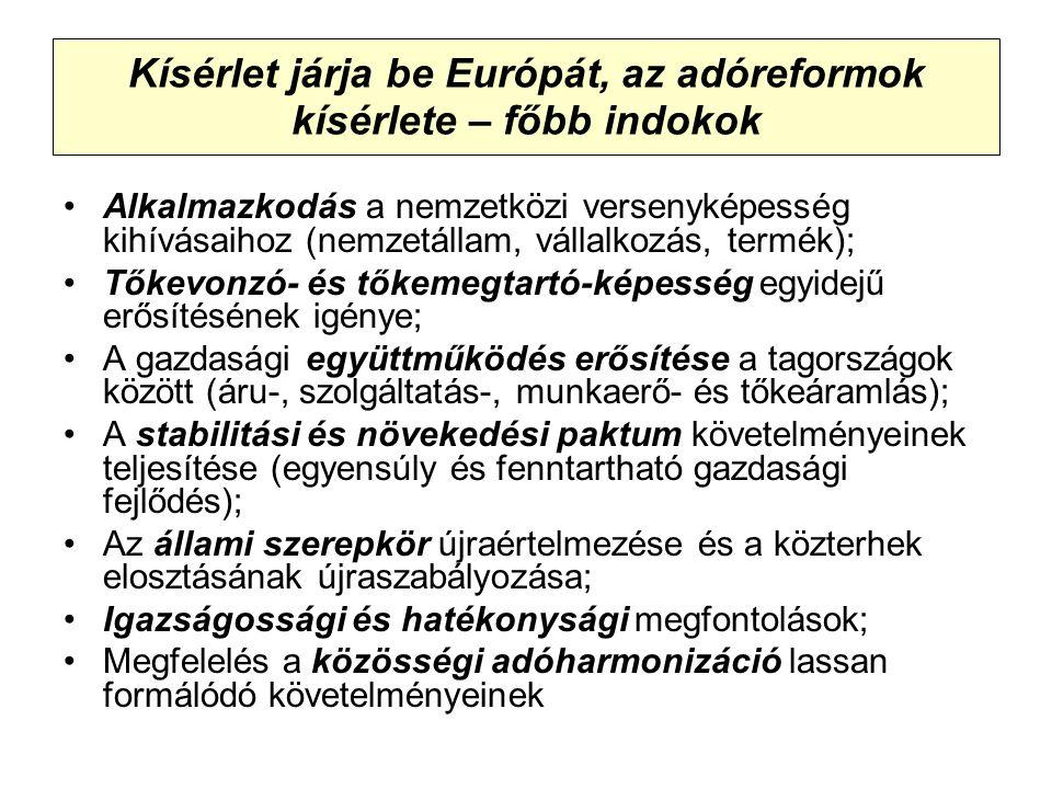 Kísérlet járja be Európát, az adóreformok kísérlete – főbb indokok Alkalmazkodás a nemzetközi versenyképesség kihívásaihoz (nemzetállam, vállalkozás, termék); Tőkevonzó- és tőkemegtartó-képesség egyidejű erősítésének igénye; A gazdasági együttműködés erősítése a tagországok között (áru-, szolgáltatás-, munkaerő- és tőkeáramlás); A stabilitási és növekedési paktum követelményeinek teljesítése (egyensúly és fenntartható gazdasági fejlődés); Az állami szerepkör újraértelmezése és a közterhek elosztásának újraszabályozása; Igazságossági és hatékonysági megfontolások; Megfelelés a közösségi adóharmonizáció lassan formálódó követelményeinek
