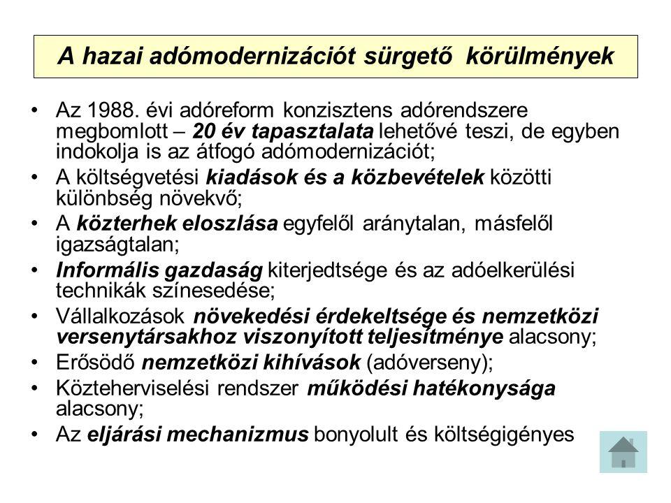 A hazai adómodernizációt sürgető körülmények Az 1988.