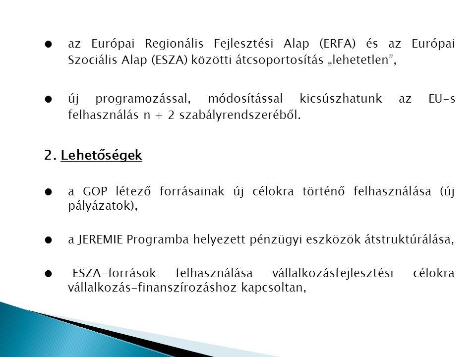 """● az Európai Regionális Fejlesztési Alap (ERFA) és az Európai Szociális Alap (ESZA) közötti átcsoportosítás """"lehetetlen , ● új programozással, módosítással kicsúszhatunk az EU-s felhasználás n + 2 szabályrendszeréből."""