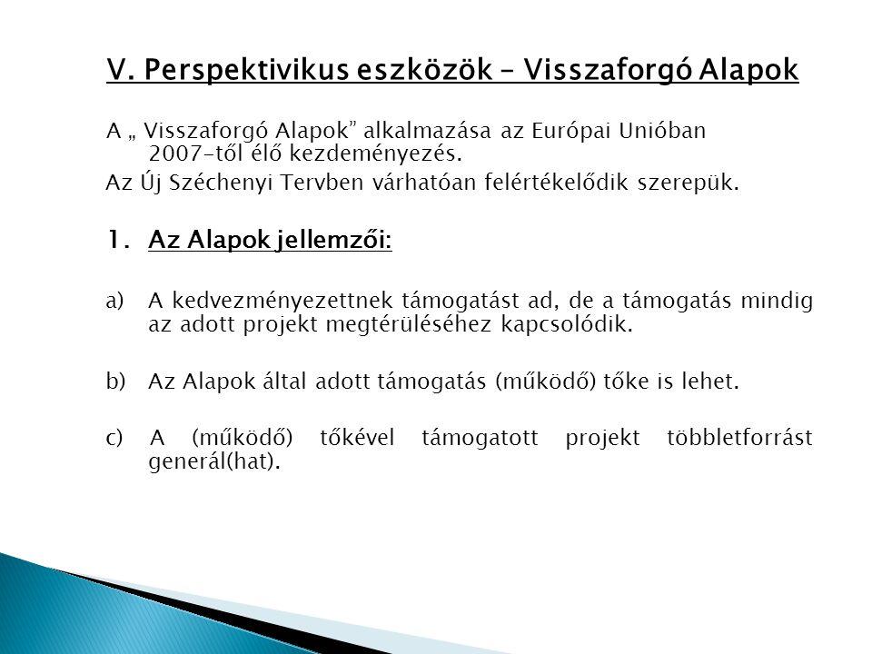 """V. Perspektivikus eszközök – Visszaforgó Alapok A """" Visszaforgó Alapok"""" alkalmazása az Európai Unióban 2007-től élő kezdeményezés. Az Új Széchenyi Ter"""