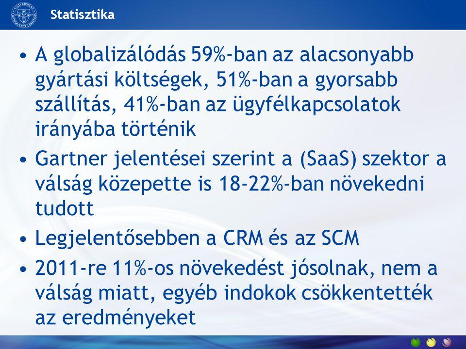 Statisztika A globalizálódás 59%-ban az alacsonyabb gyártási költségek, 51%-ban a gyorsabb szállítás, 41%-ban az ügyfélkapcsolatok irányába történik Gartner jelentései szerint a (SaaS) szektor a válság közepette is 18-22%-ban növekedni tudott Legjelentősebben a CRM és az SCM 2011-re 11%-os növekedést jósolnak, nem a válság miatt, egyéb indokok csökkentették az eredményeket