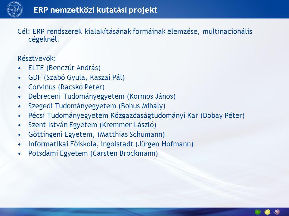 ERP nemzetközi kutatási projekt Cél: ERP rendszerek kialakításának formáinak elemzése, multinacionális cégeknél. Résztvevők: ELTE (Benczúr András) GDF