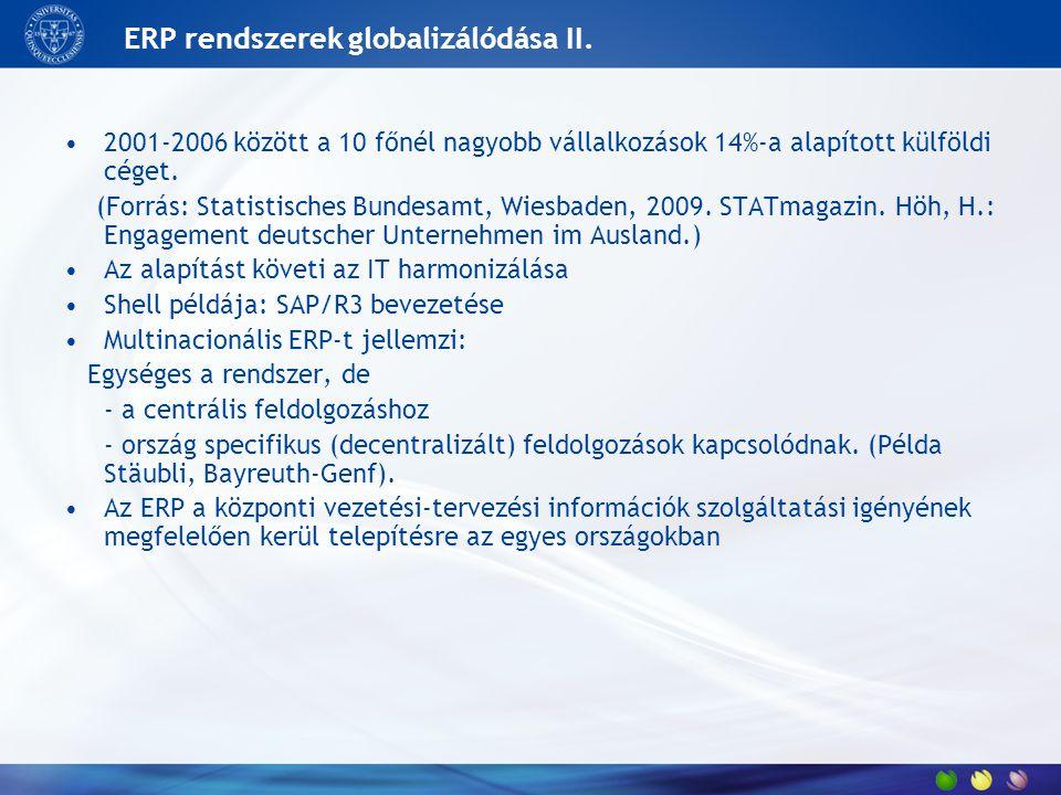 ERP rendszerek globalizálódása II. 2001-2006 között a 10 főnél nagyobb vállalkozások 14%-a alapított külföldi céget. (Forrás: Statistisches Bundesamt,