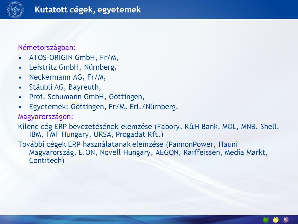 Kutatott cégek, egyetemek Németországban: ATOS-ORIGIN GmbH, Fr/M, Leistritz GmbH, Nürnberg, Neckermann AG, Fr/M, Stäubli AG, Bayreuth, Prof. Schumann
