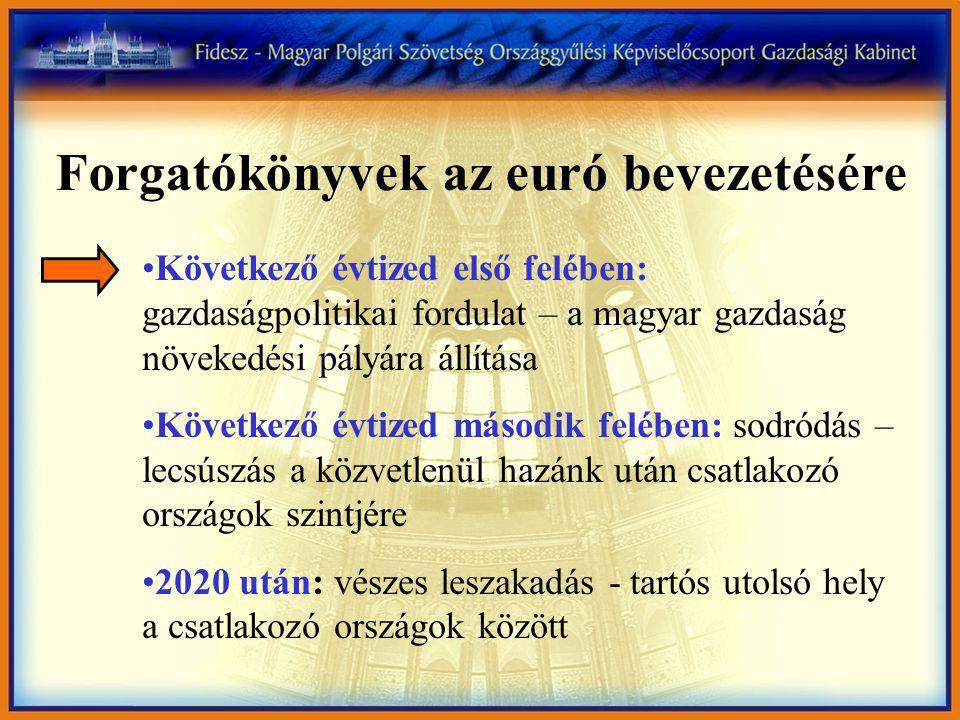 Forgatókönyvek az euró bevezetésére Következő évtized első felében: gazdaságpolitikai fordulat – a magyar gazdaság növekedési pályára állítása Következő évtized második felében: sodródás – lecsúszás a közvetlenül hazánk után csatlakozó országok szintjére 2020 után: vészes leszakadás - tartós utolsó hely a csatlakozó országok között