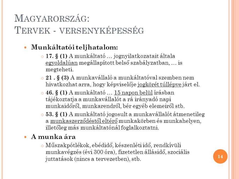M AGYARORSZÁG : T ERVEK - VERSENYKÉPESSÉG Munkáltatói teljhatalom: 17.