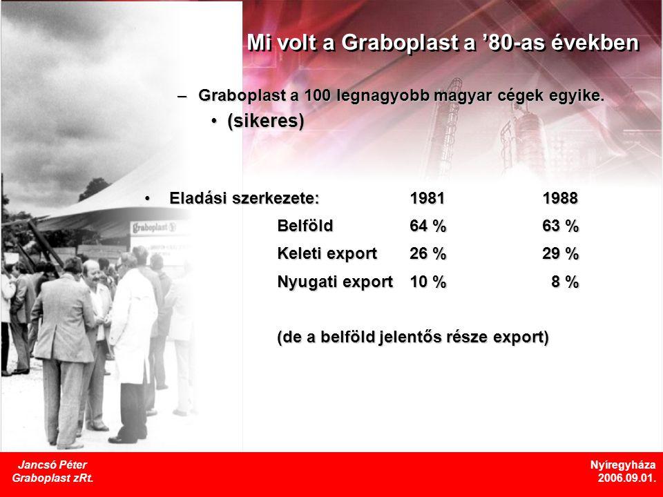 Jancsó Péter Graboplast zRt. Nyíregyháza 2006.09.01.