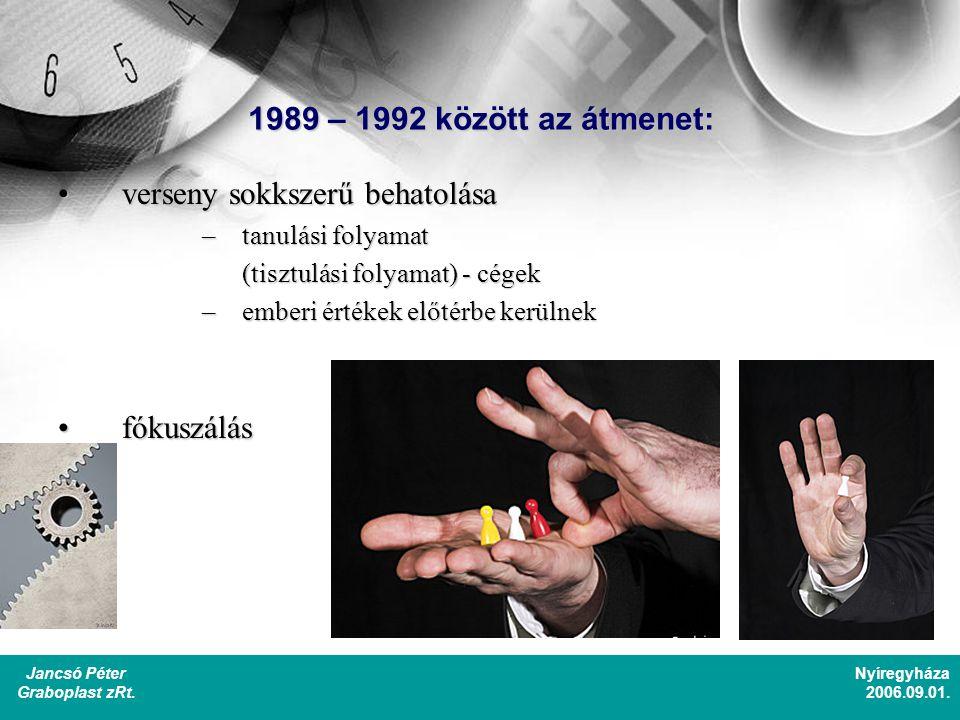 1989 – 1992 között az átmenet: verseny sokkszerű behatolása verseny sokkszerű behatolása – tanulási folyamat (tisztulási folyamat) - cégek (tisztulási folyamat) - cégek – emberi értékek előtérbe kerülnek fókuszálás fókuszálás Jancsó Péter Graboplast zRt.