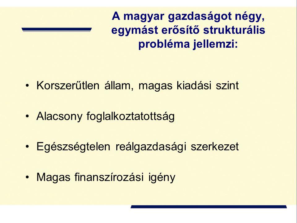 A magyar gazdaságot négy, egymást erősítő strukturális probléma jellemzi: Korszerűtlen állam, magas kiadási szint Alacsony foglalkoztatottság Egészségtelen reálgazdasági szerkezet Magas finanszírozási igény
