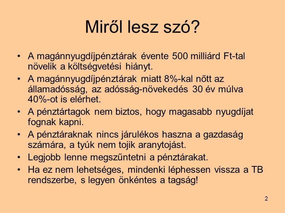 13 A TB nyugdíjrendszer hiánya a GDP százalékában (Orbán Gábor és Palotai Dániel 2007)