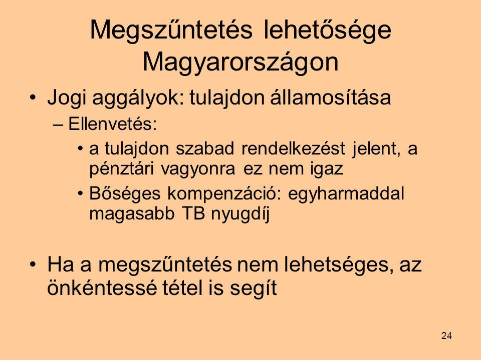 24 Megszűntetés lehetősége Magyarországon Jogi aggályok: tulajdon államosítása –Ellenvetés: a tulajdon szabad rendelkezést jelent, a pénztári vagyonra ez nem igaz Bőséges kompenzáció: egyharmaddal magasabb TB nyugdíj Ha a megszűntetés nem lehetséges, az önkéntessé tétel is segít