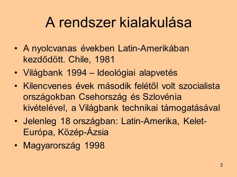 3 A rendszer kialakulása A nyolcvanas években Latin-Amerikában kezdődött.