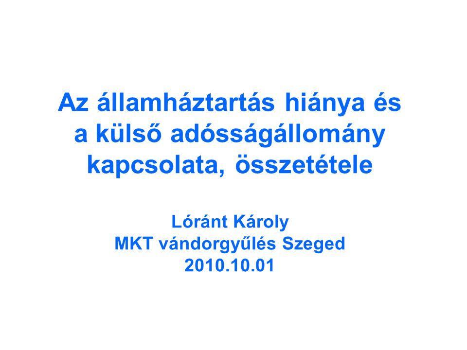 Az államháztartás hiánya és a külső adósságállomány kapcsolata, összetétele Lóránt Károly MKT vándorgyűlés Szeged 2010.10.01