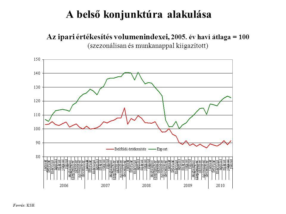 A külföldi tulajdonú cégek súlya 2009-ben Forrás: ECOSTAT TÁSA adatbázis 2009, Informatikai és Statisztikai Osztály számítás