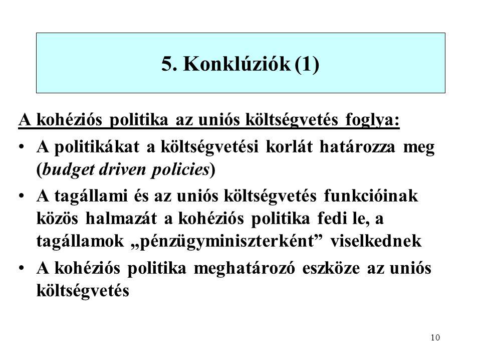 """10 A kohéziós politika az uniós költségvetés foglya: A politikákat a költségvetési korlát határozza meg (budget driven policies) A tagállami és az uniós költségvetés funkcióinak közös halmazát a kohéziós politika fedi le, a tagállamok """"pénzügyminiszterként viselkednek A kohéziós politika meghatározó eszköze az uniós költségvetés 5."""